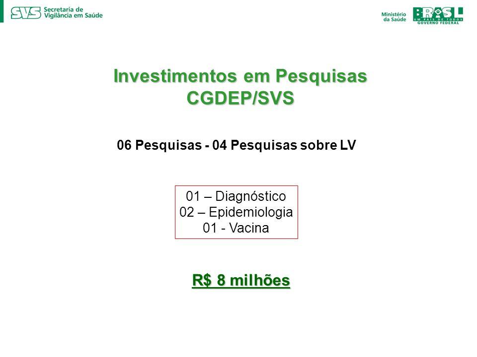 Investimentos em Pesquisas 06 Pesquisas - 04 Pesquisas sobre LV