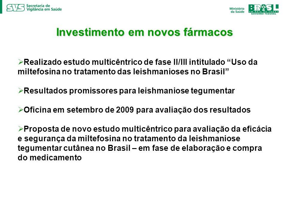 Investimento em novos fármacos