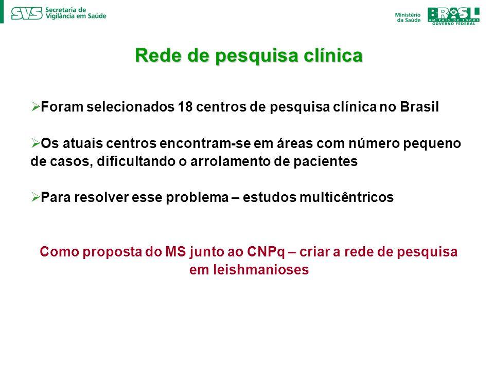 Rede de pesquisa clínica