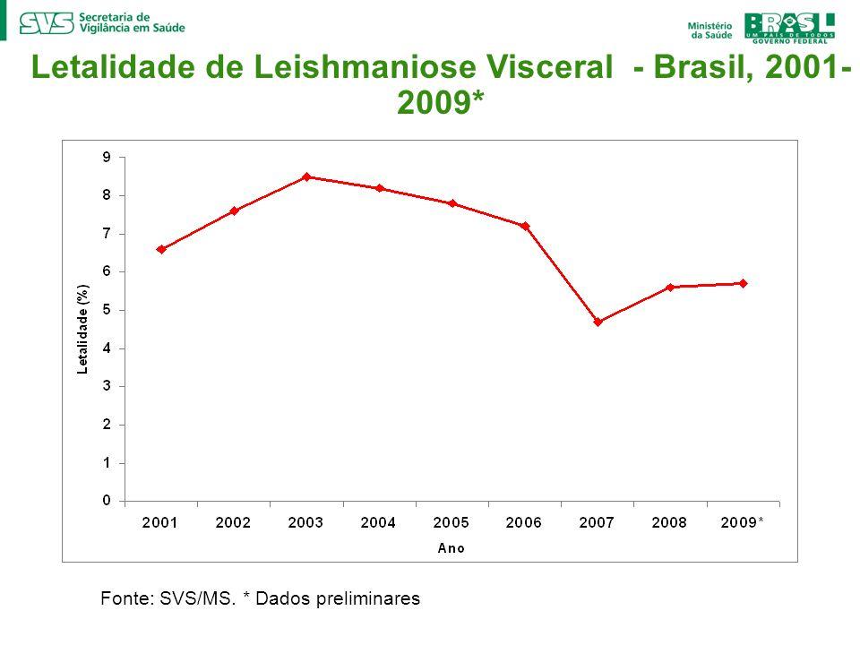 Letalidade de Leishmaniose Visceral - Brasil, 2001-2009*