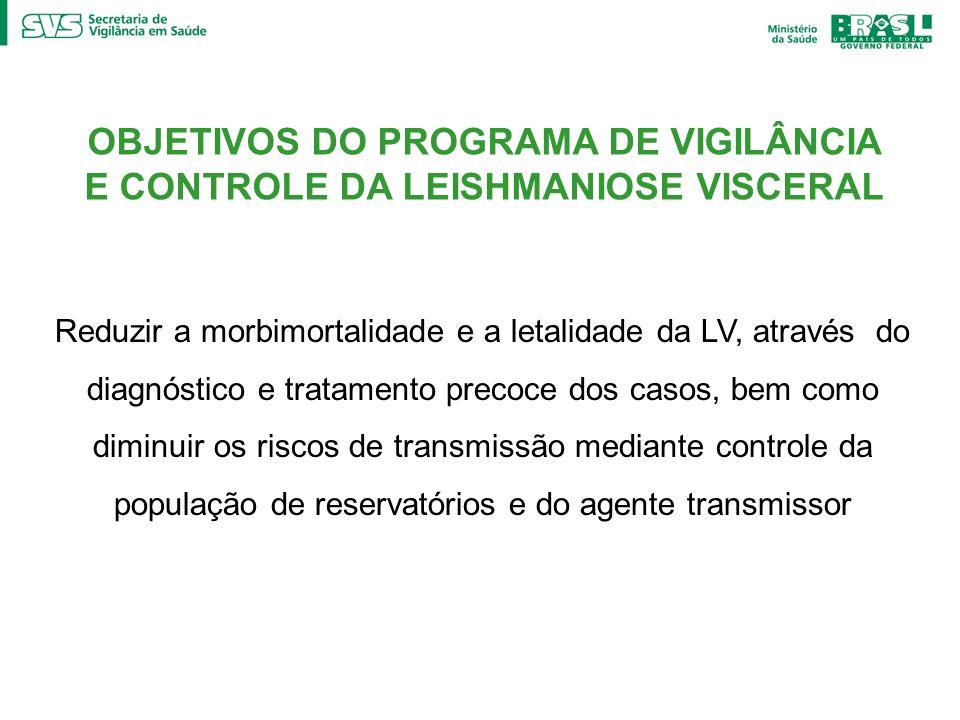OBJETIVOS DO PROGRAMA DE VIGILÂNCIA E CONTROLE DA LEISHMANIOSE VISCERAL