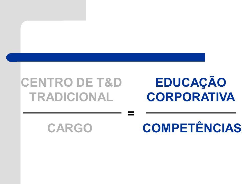 CENTRO DE T&D TRADICIONAL EDUCAÇÃO CORPORATIVA = CARGO COMPETÊNCIAS