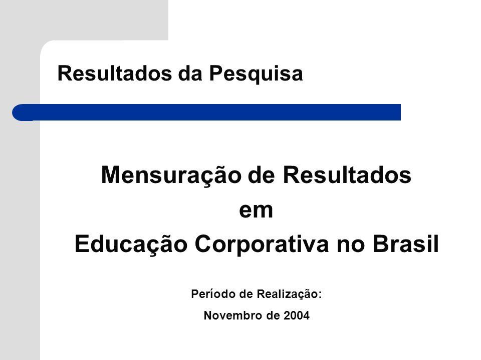 Mensuração de Resultados em Educação Corporativa no Brasil