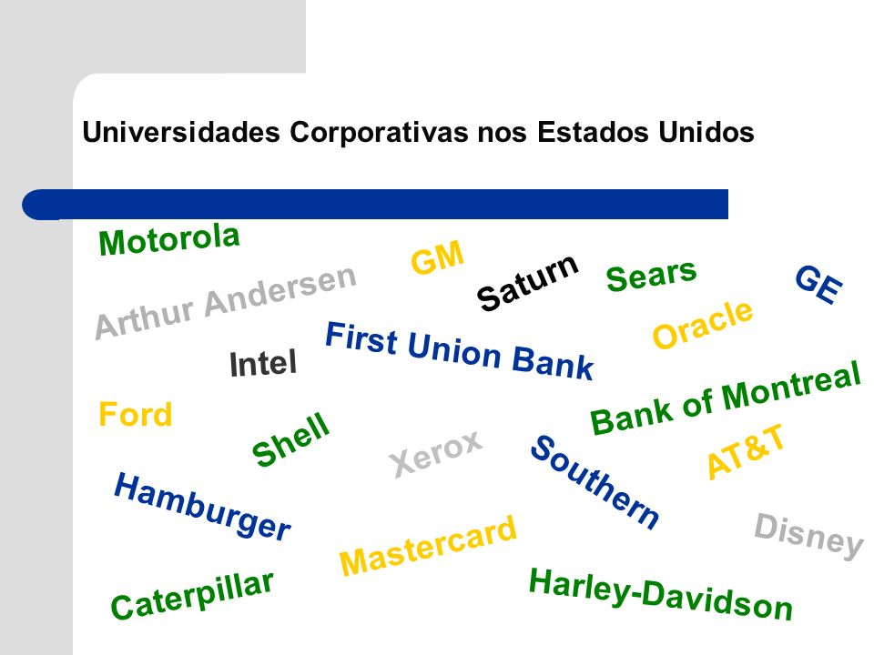 Universidades Corporativas nos Estados Unidos