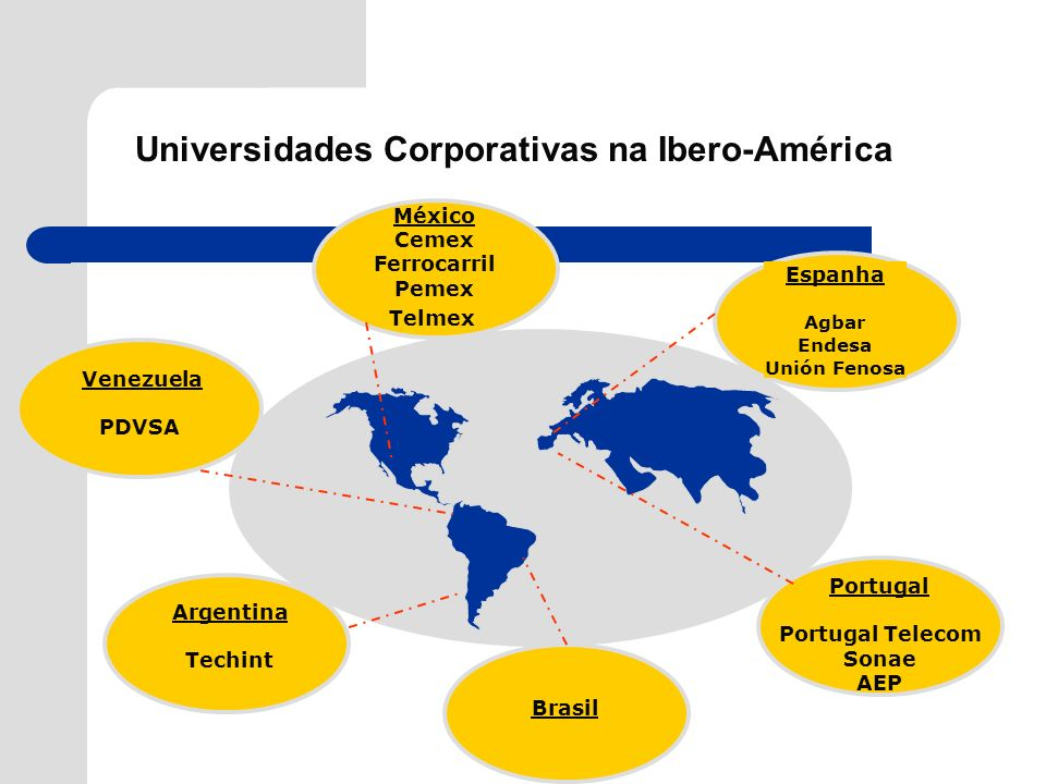 Universidades Corporativas na Ibero-América