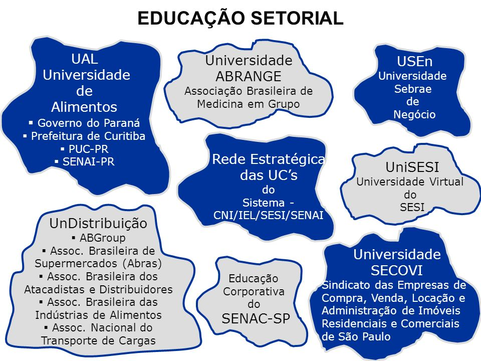 EDUCAÇÃO SETORIAL UAL Universidade ABRANGE USEn Universidade de