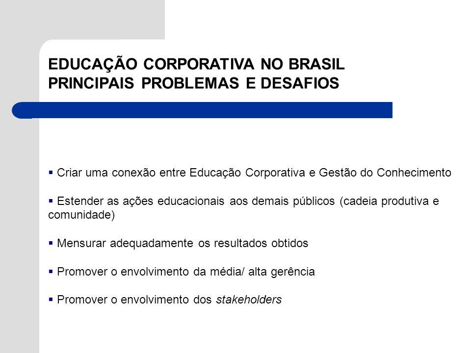 EDUCAÇÃO CORPORATIVA NO BRASIL PRINCIPAIS PROBLEMAS E DESAFIOS