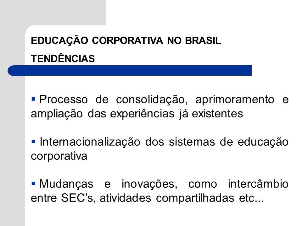 Internacionalização dos sistemas de educação corporativa