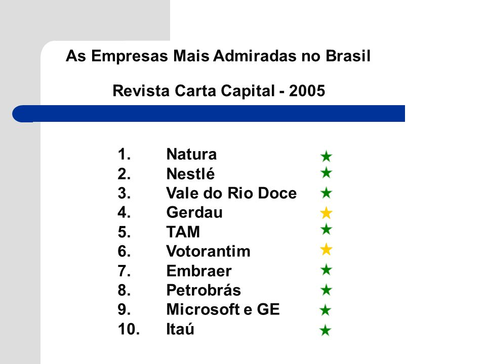 As Empresas Mais Admiradas no Brasil Revista Carta Capital - 2005