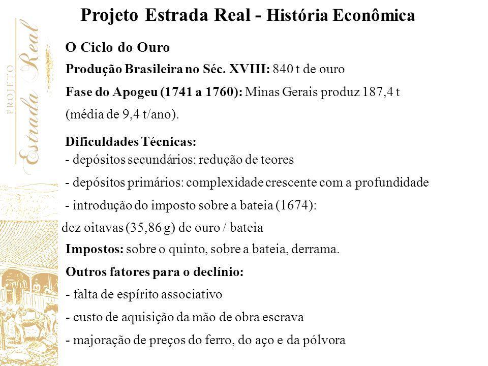 Projeto Estrada Real - História Econômica