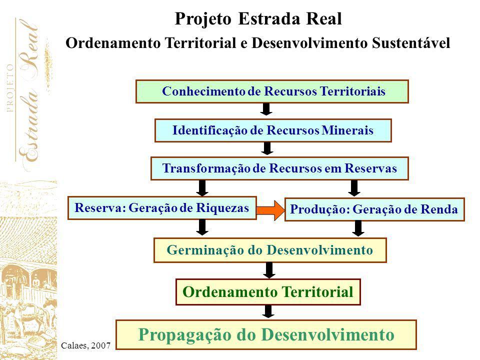 Projeto Estrada Real Propagação do Desenvolvimento