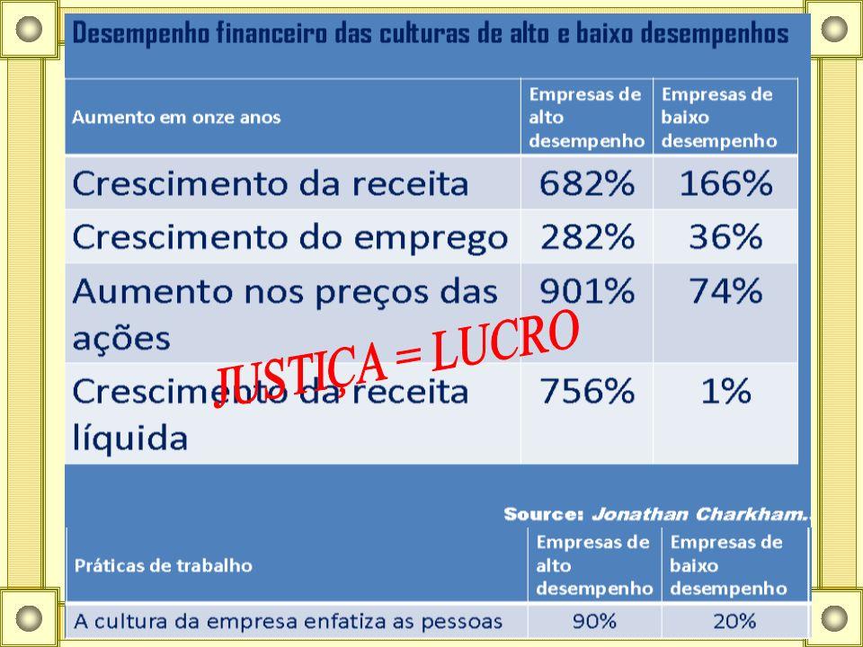 RESPEITO AOS DHL: EFEITO