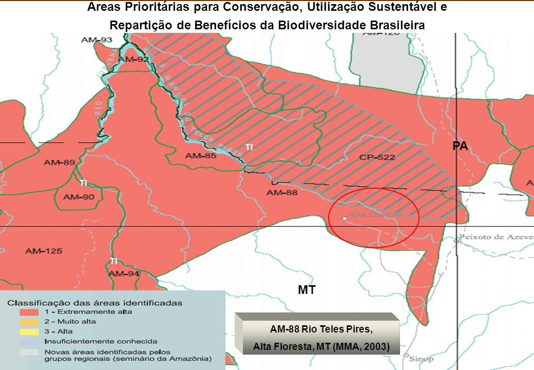 Áreas Prioritárias para Conservação, Utilização Sustentável e