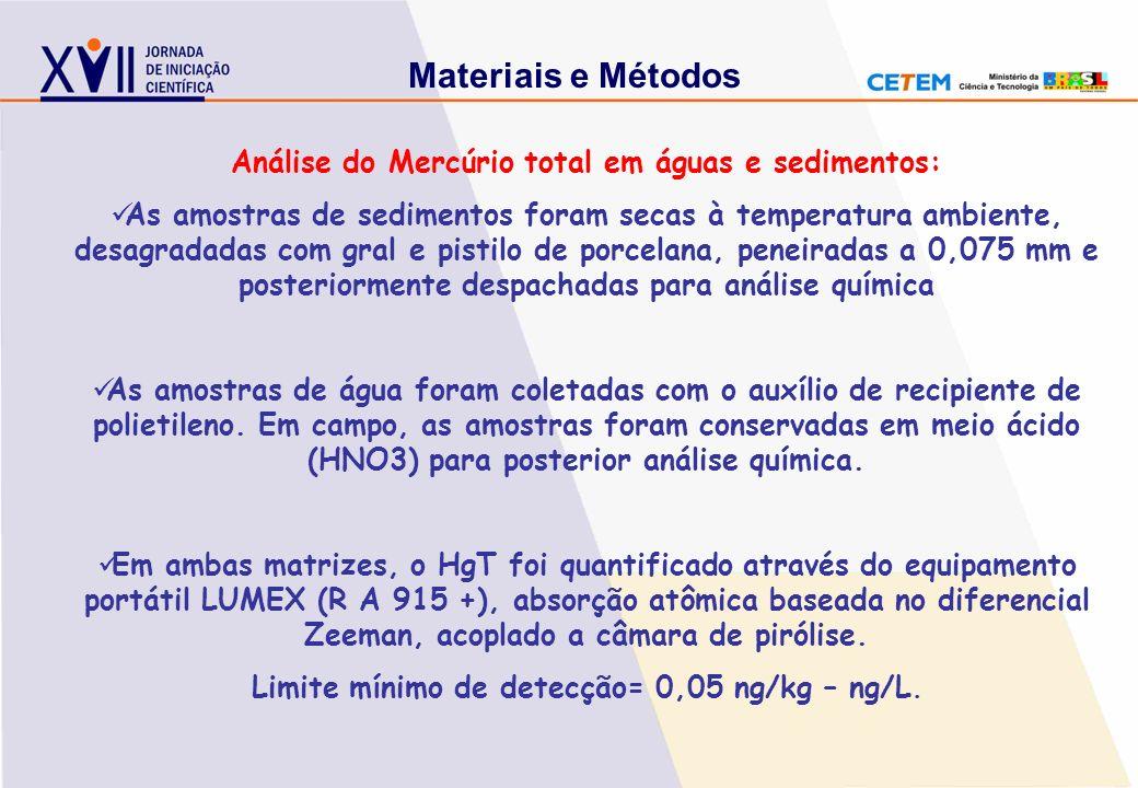 Materiais e Métodos Análise do Mercúrio total em águas e sedimentos: