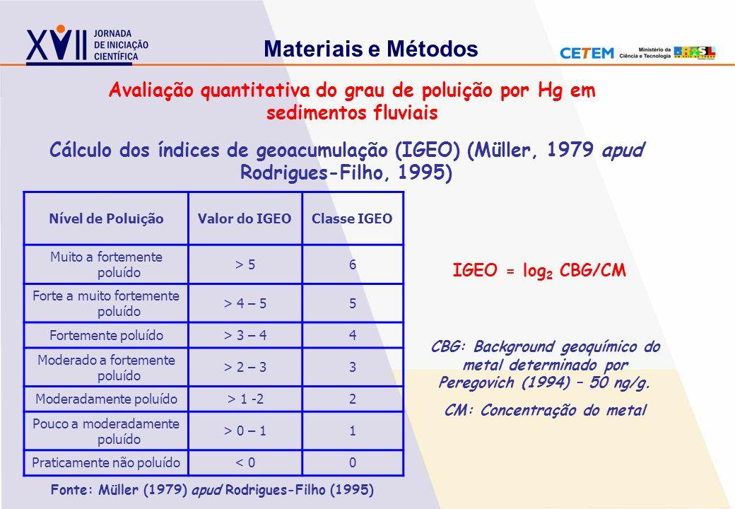 Materiais e Métodos Avaliação quantitativa do grau de poluição por Hg em sedimentos fluviais.