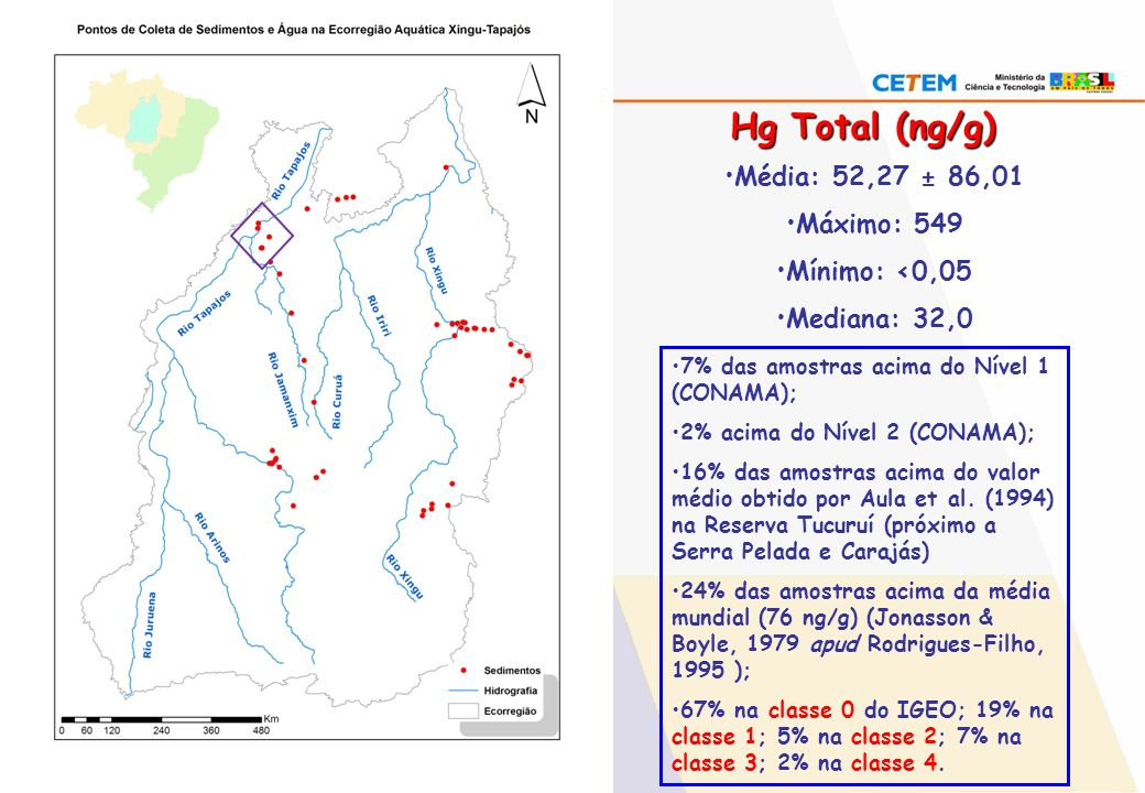 Hg Total (ng/g) Média: 52,27 ± 86,01 Máximo: 549 Mínimo: <0,05