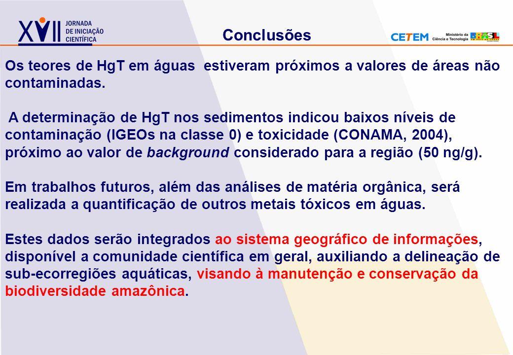 Conclusões Os teores de HgT em águas estiveram próximos a valores de áreas não contaminadas.