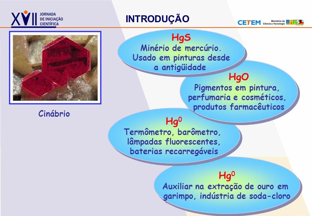 INTRODUÇÃO HgS HgO Hg0 Hg0 Minério de mercúrio.