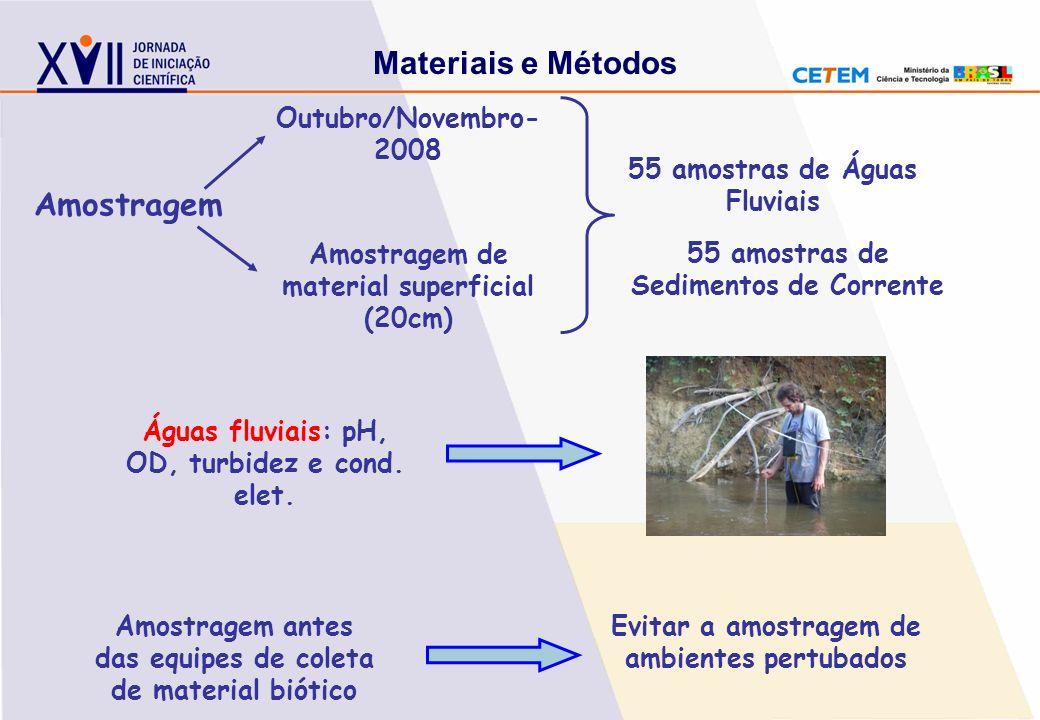 Materiais e Métodos Amostragem Outubro/Novembro-2008