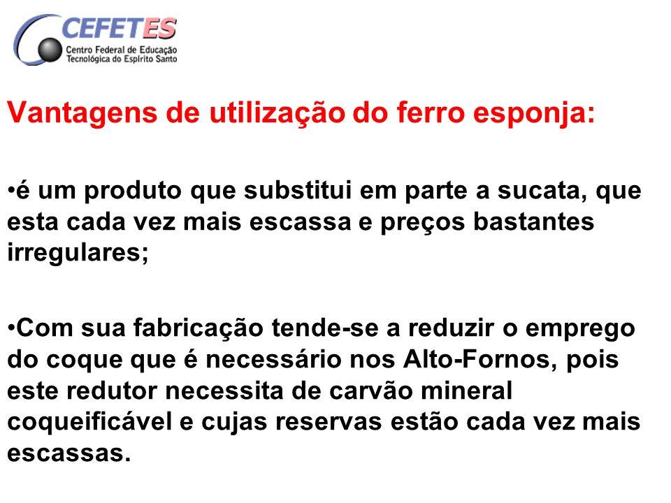 Vantagens de utilização do ferro esponja: