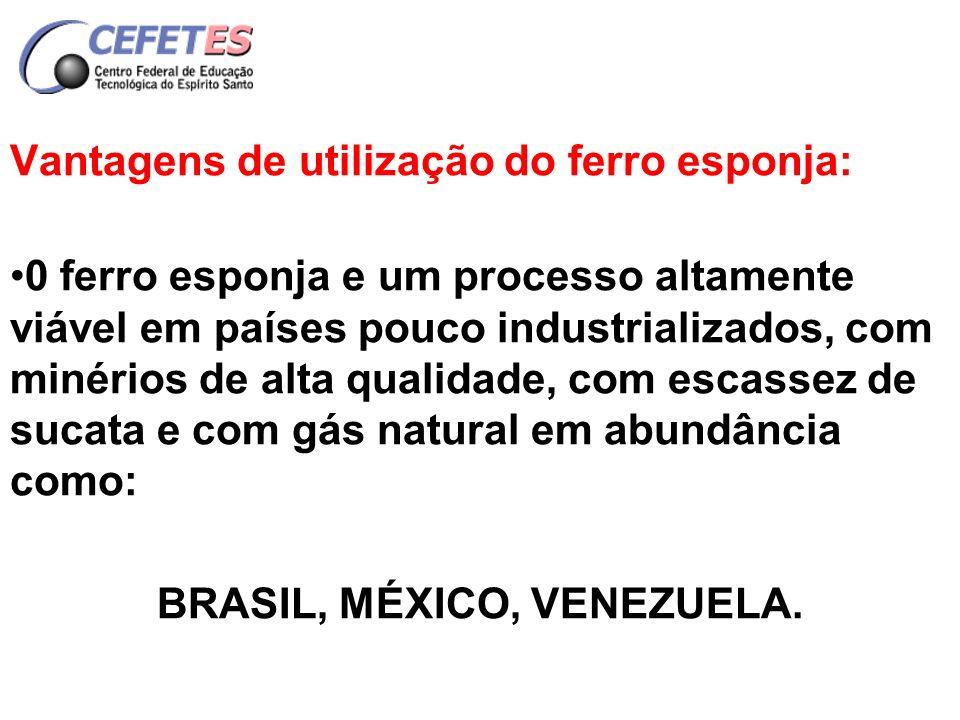 BRASIL, MÉXICO, VENEZUELA.