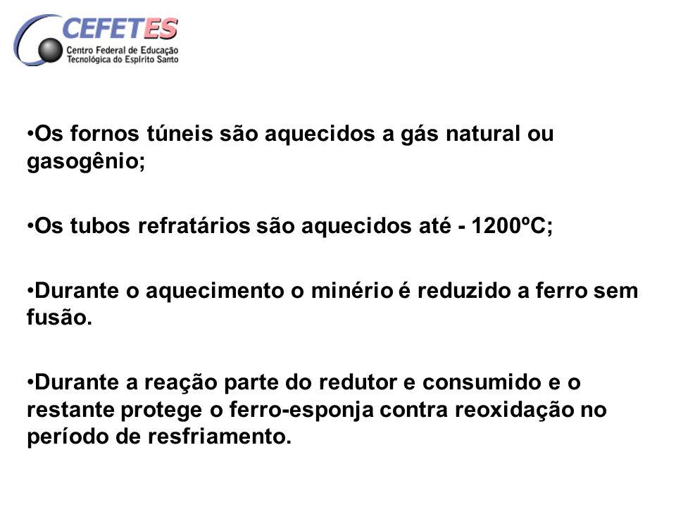 Os fornos túneis são aquecidos a gás natural ou gasogênio;
