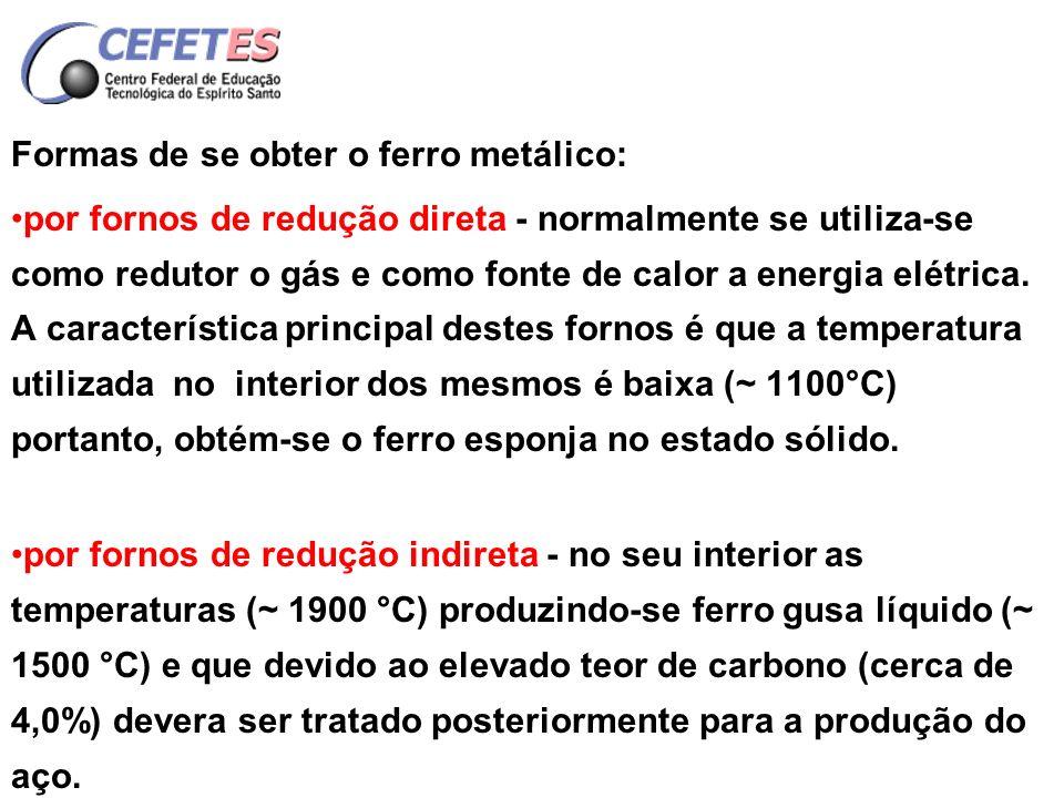 Formas de se obter o ferro metálico: