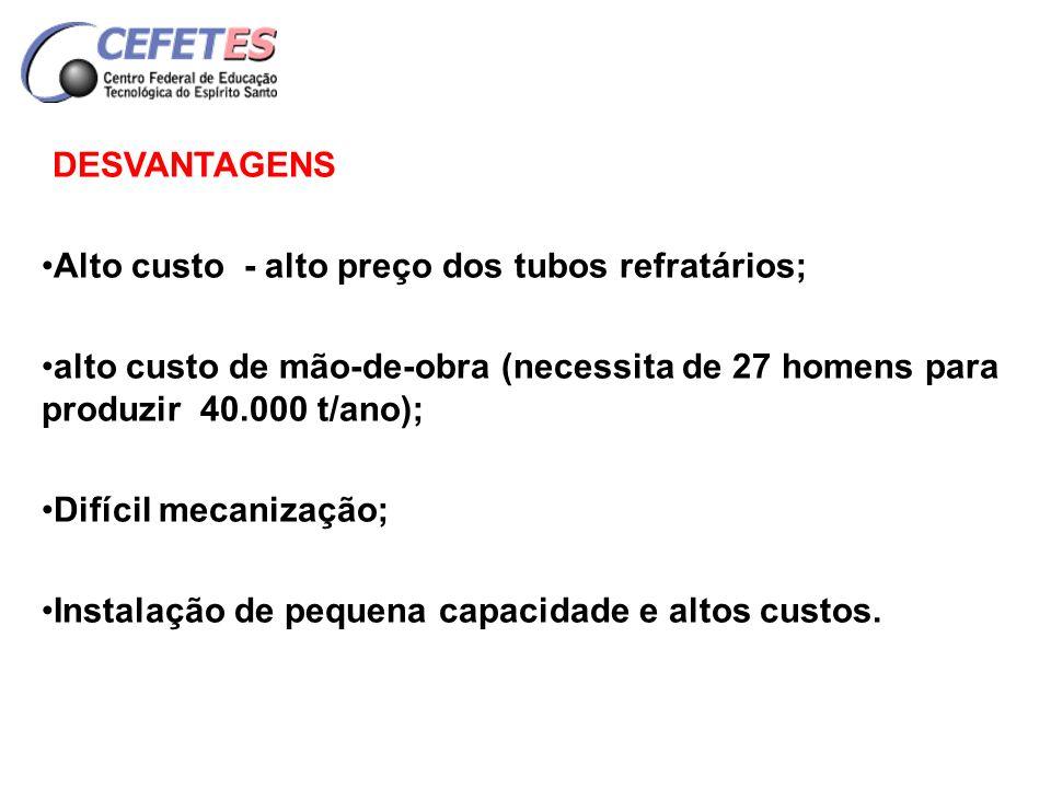 DESVANTAGENS Alto custo - alto preço dos tubos refratários; alto custo de mão-de-obra (necessita de 27 homens para produzir 40.000 t/ano);