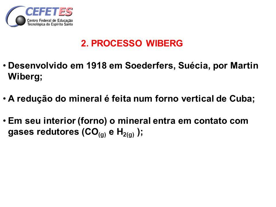 2. PROCESSO WIBERG Desenvolvido em 1918 em Soederfers, Suécia, por Martin Wiberg; A redução do mineral é feita num forno vertical de Cuba;