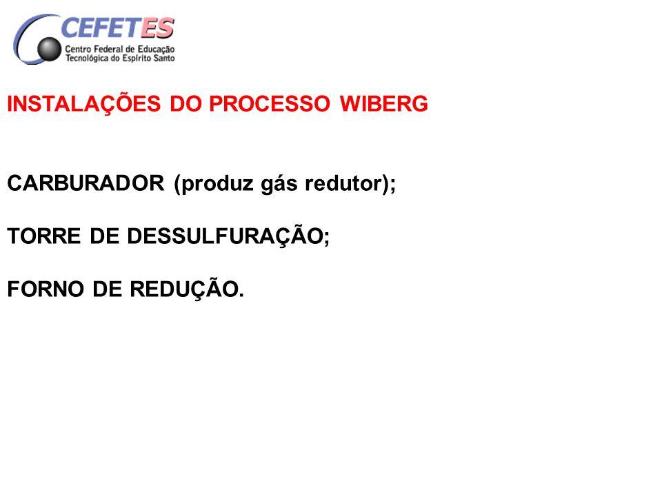 INSTALAÇÕES DO PROCESSO WIBERG