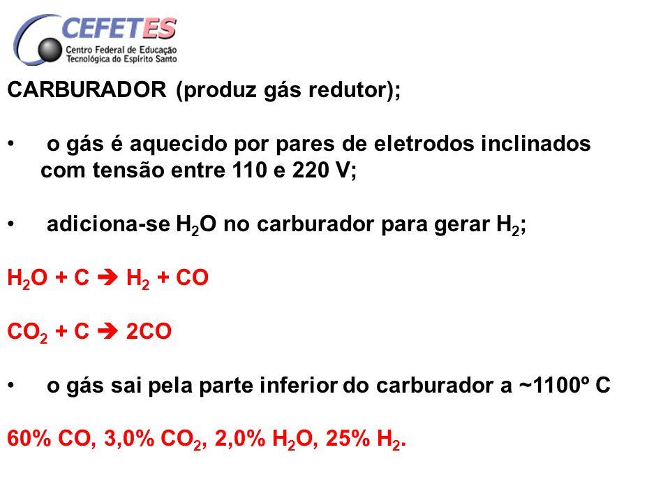 CARBURADOR (produz gás redutor);