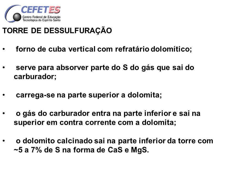 TORRE DE DESSULFURAÇÃO
