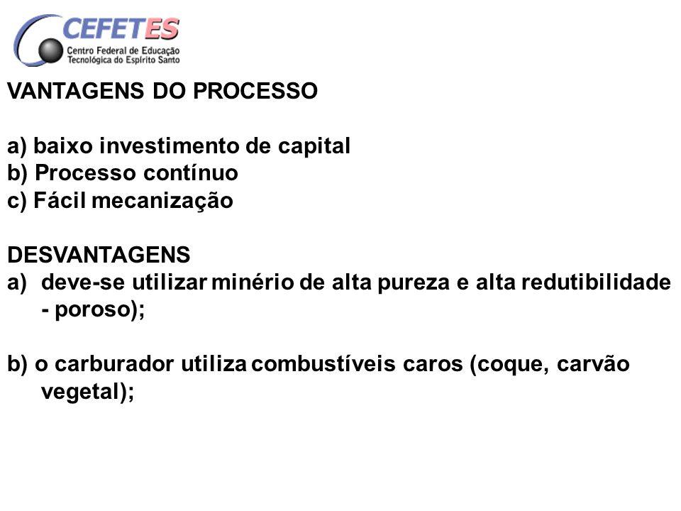 VANTAGENS DO PROCESSO a) baixo investimento de capital. b) Processo contínuo. c) Fácil mecanização.