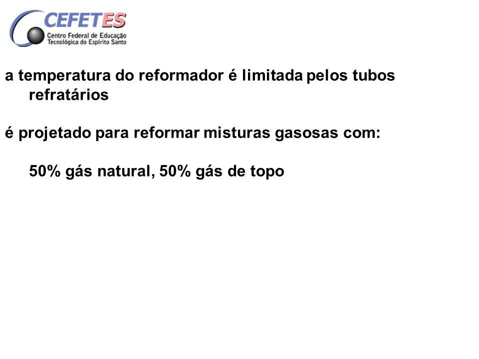 a temperatura do reformador é limitada pelos tubos refratários