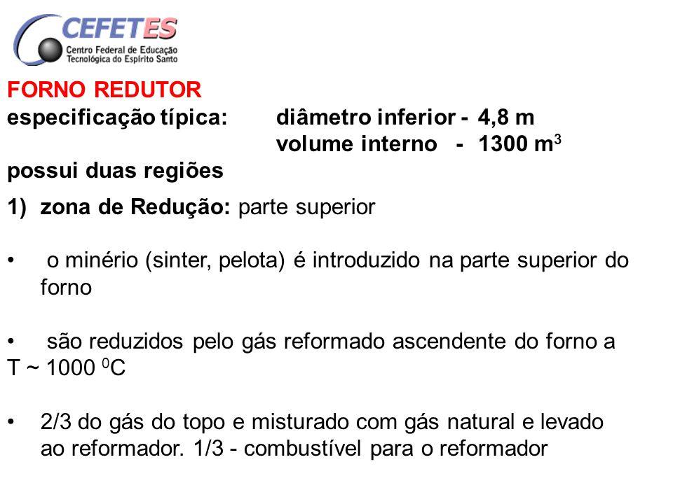 FORNO REDUTOR especificação típica: diâmetro inferior - 4,8 m. volume interno - 1300 m3. possui duas regiões.