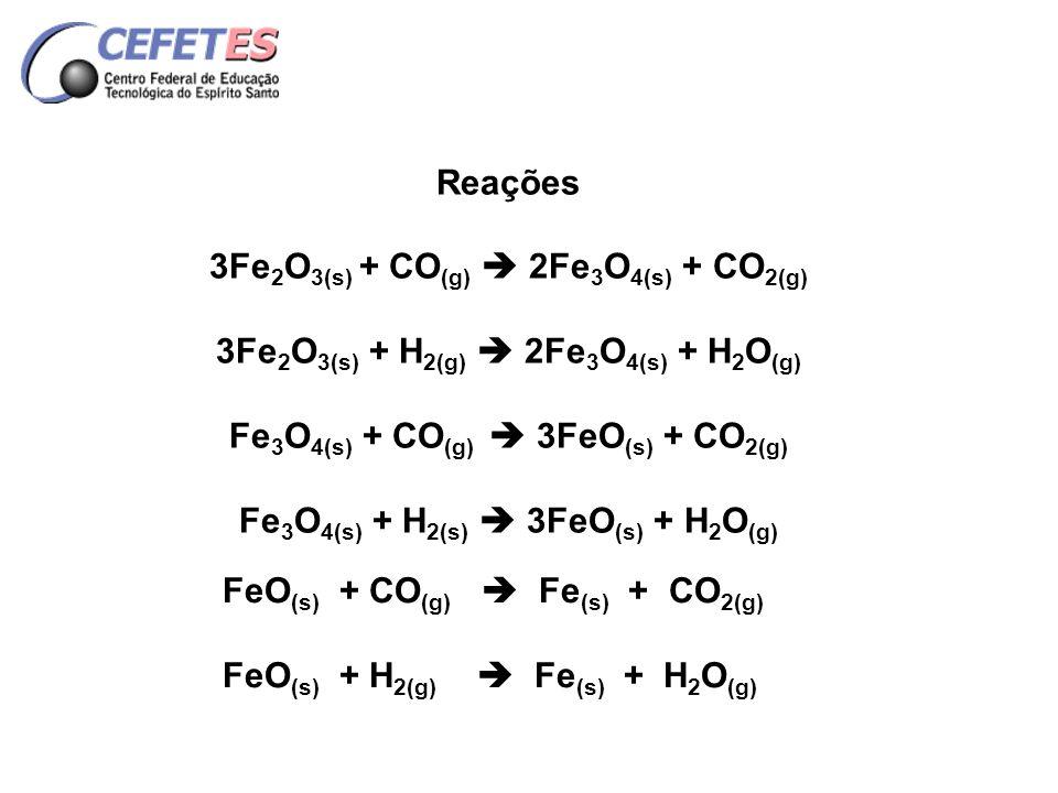 3Fe2O3(s) + CO(g)  2Fe3O4(s) + CO2(g)
