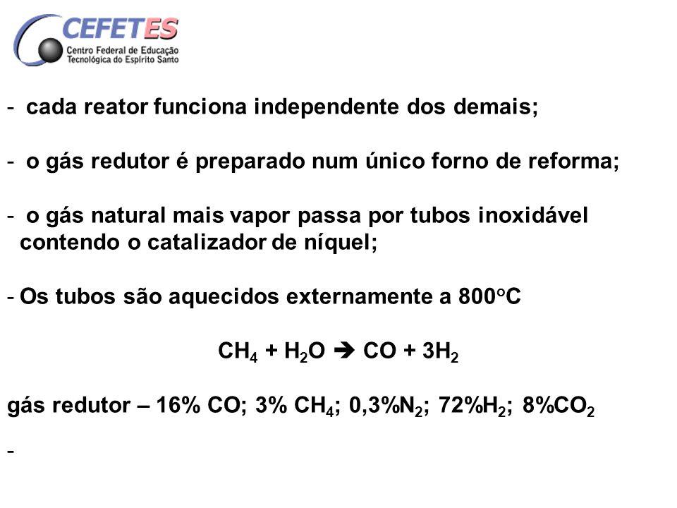 cada reator funciona independente dos demais;