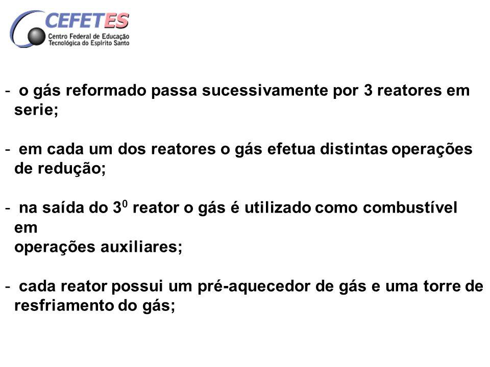 o gás reformado passa sucessivamente por 3 reatores em serie;