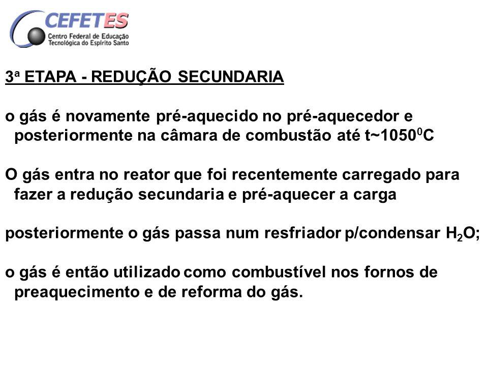 3a ETAPA - REDUÇÃO SECUNDARIA