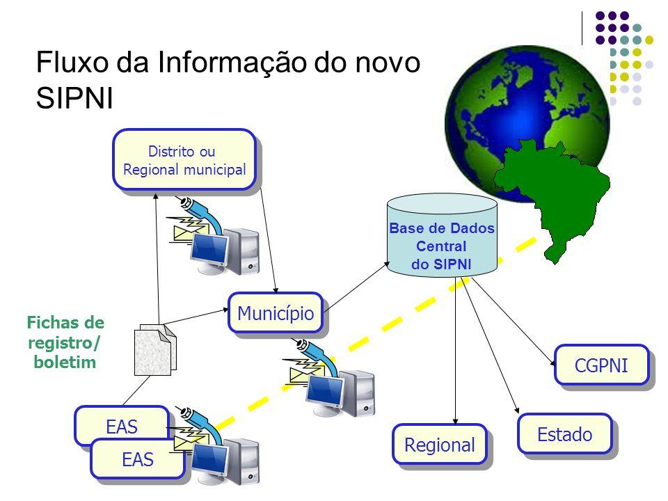 Fluxo da Informação do novo SIPNI