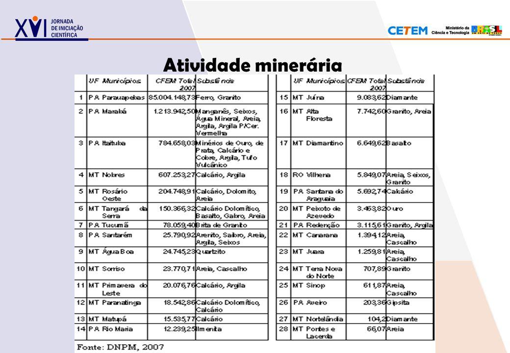 Atividade minerária