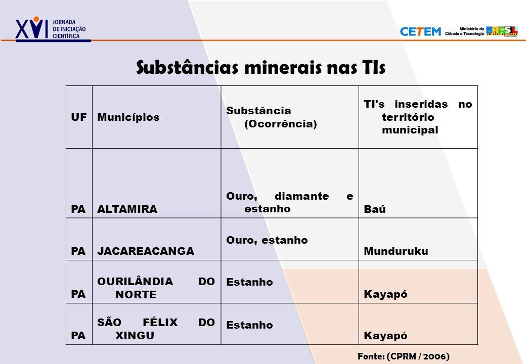 Substâncias minerais nas TIs