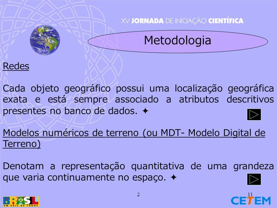 Metodologia Redes.
