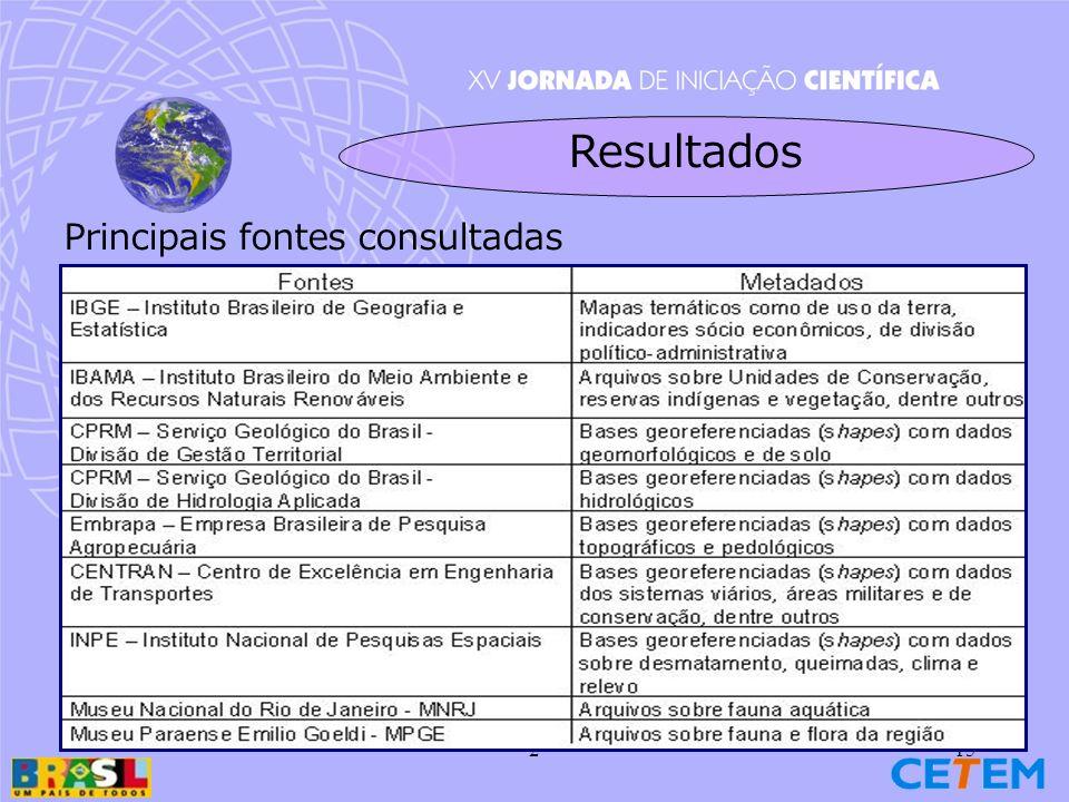 Resultados Principais fontes consultadas 2