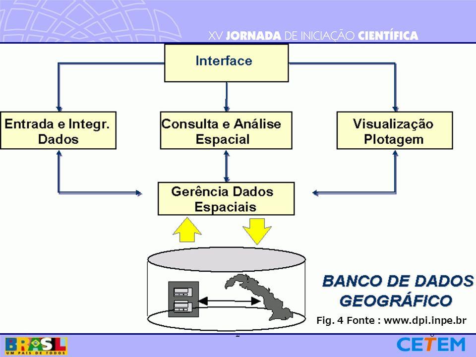 Fig. 4 Fonte : www.dpi.inpe.br