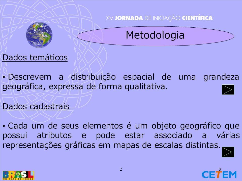 Metodologia Dados temáticos