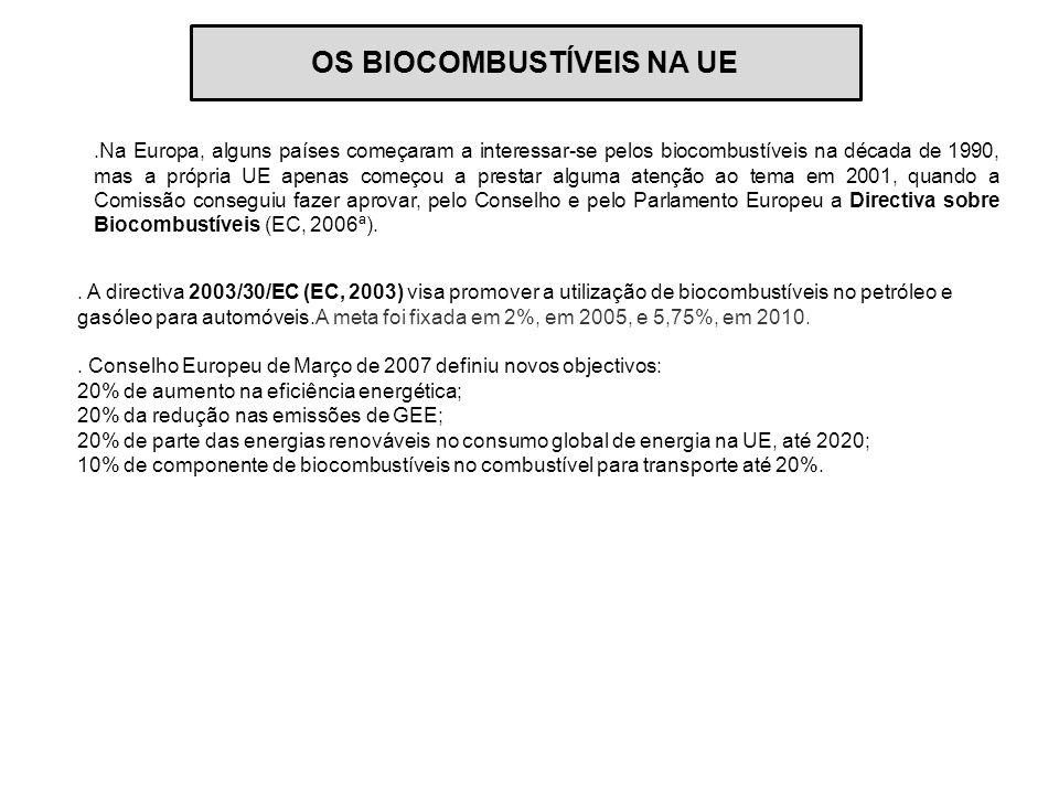 OS BIOCOMBUSTÍVEIS NA UE