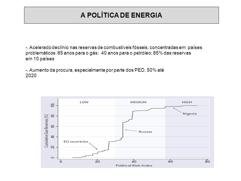 A POLÍTICA DE ENERGIA Grandes desafios: