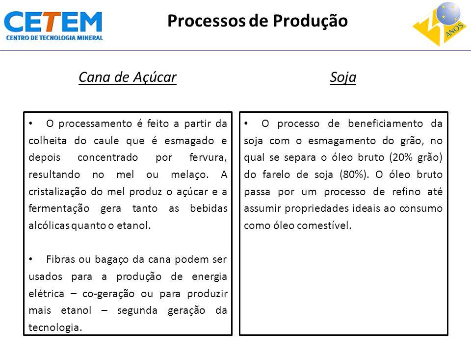 Processos de Produção Cana de Açúcar Soja