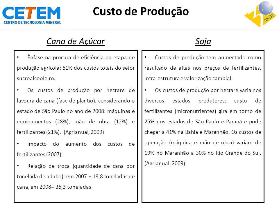 Custo de Produção Soja Cana de Açúcar